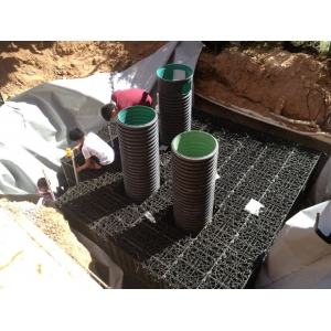 Sustainable Rainwater Storage Tanks